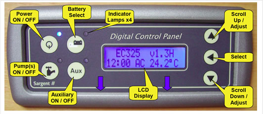 EC325PSU Digital Control Panel